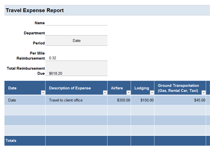 Travel expense report with mileage log