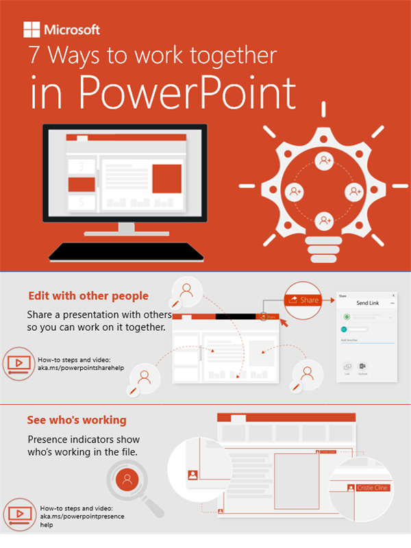 Powerpoint 7 ways to work together in powerpoint toneelgroepblik Image collections