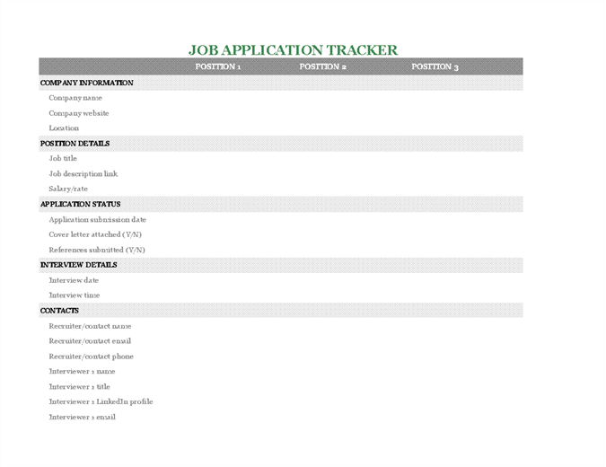 Job application manager