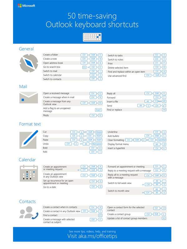 50 time-saving Outlook keyboard shortcuts