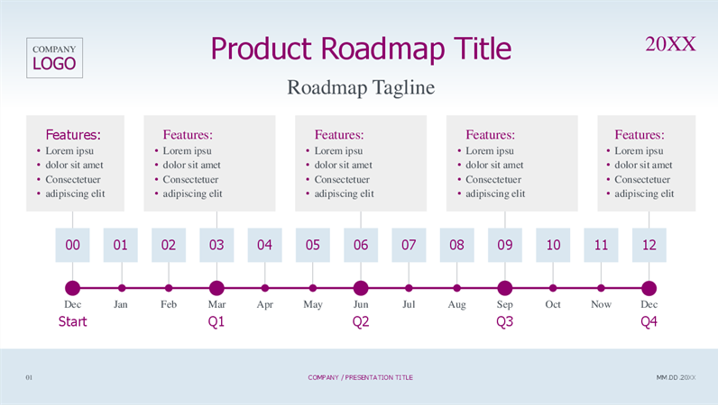 Product Roadmap Timeline Light - Roadmap timeline template