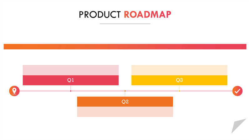 Modern product roadmap