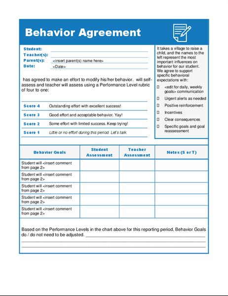 Behavior agreement