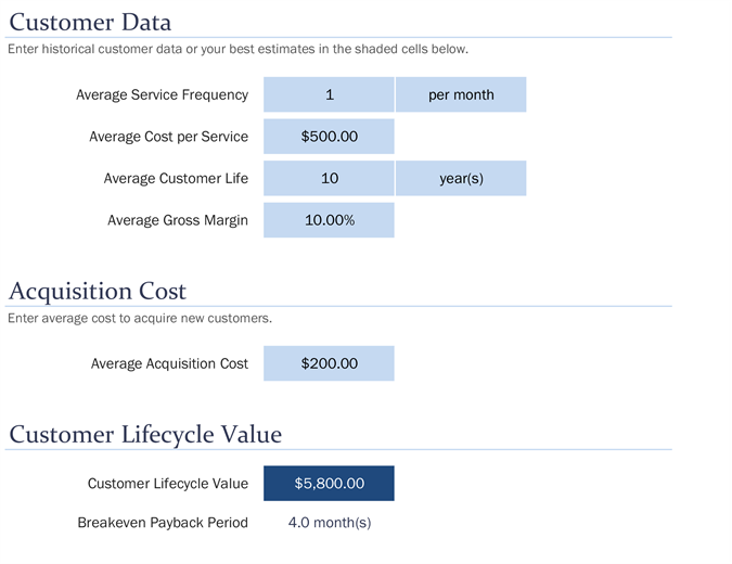 Calculatrice de la valeur du cycle de vie d'un client