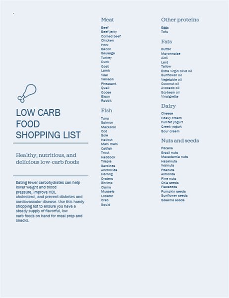 Low carb foods shopping list