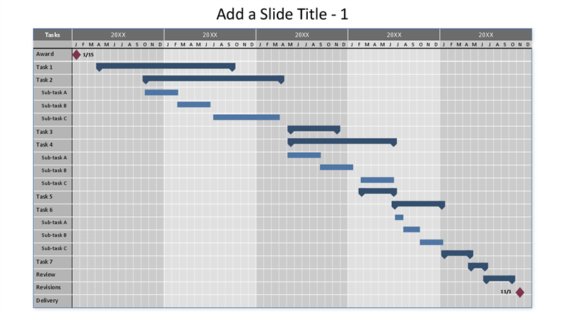 Five year Gantt chart