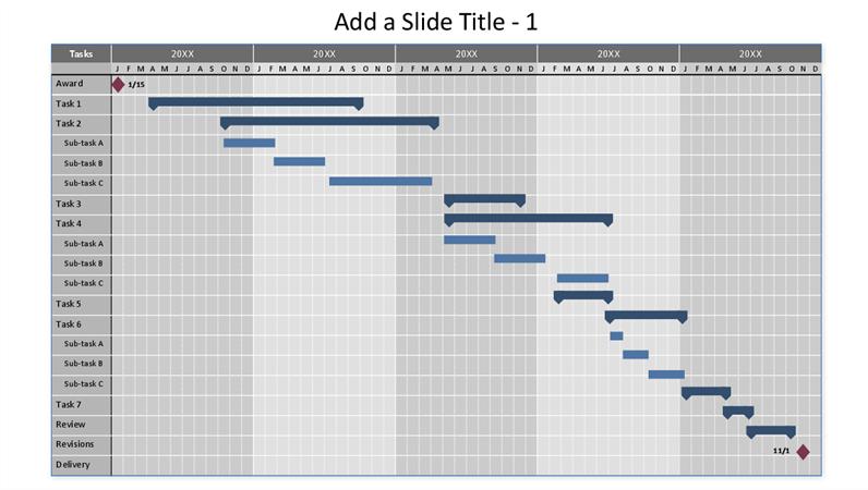 Five year Ganttt chart