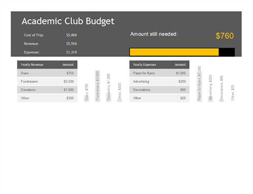 Academic Club Budget Office Templates - How to create invoice in excel cricket store online
