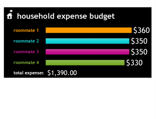 household expenses list
