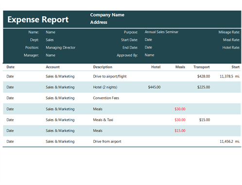 Expense Report  Expenditure Template