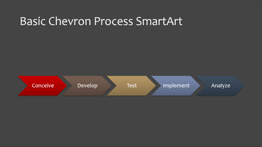 Process chart slide (chevron, widescreen)