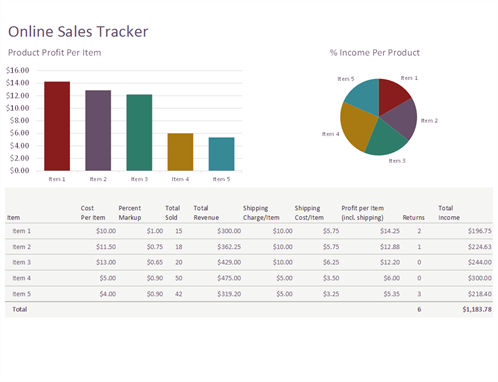 Online Sales Tracker Office Templates - Making invoices in excel coach outlet store online free shipping