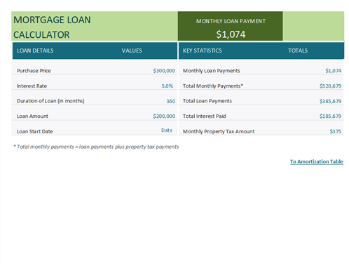 Mortgage Loan Calculator  Loan Templates