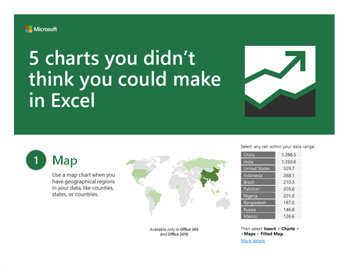 5 charts you didn't think you could make in Excel