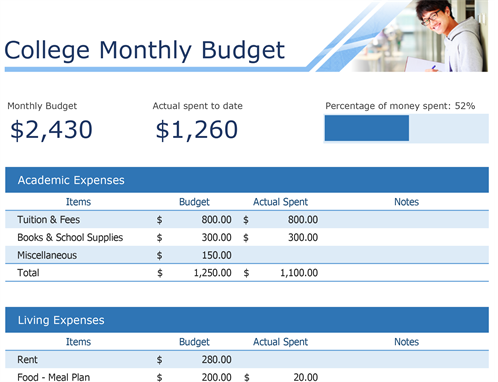 Monthly college budget (with photo)