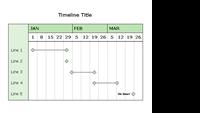 Three-month weekly timeline