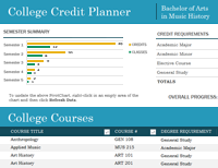 College credits tracker