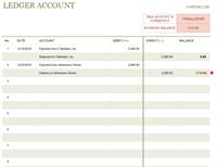 T-account ledger