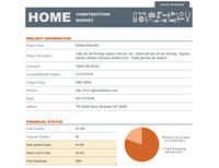 Budgets for Home construction specification sheet
