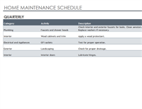 Home maintenance schedule and task list