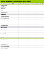 Business Plans Office – Microsoft Swot Analysis Template