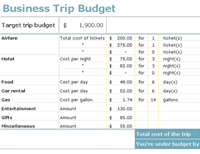 Budgets Office – Travel Expense Calculator Template