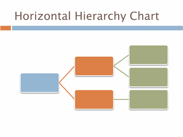 Horizontal hierarchy chart