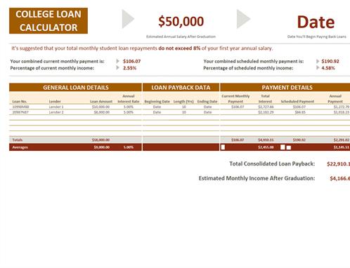 College loan calculator