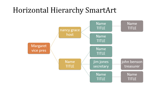 Horizontal Hierarchy Organization Chart Slide (multicolor on white, widescreen)