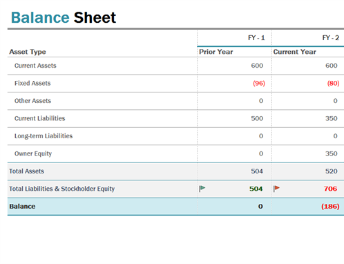 Balance sheet Office Templates – Excel Profit and Loss Template
