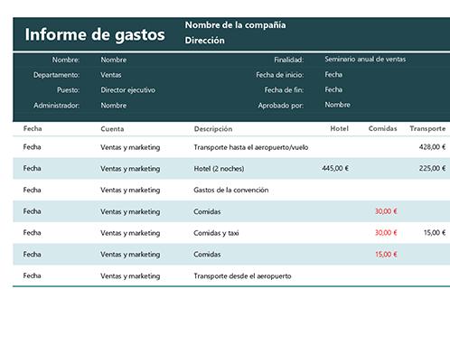 Informe de gastos