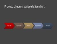 Diapositiva de gráfico de procesos (cheurón, pantalla panorámica)