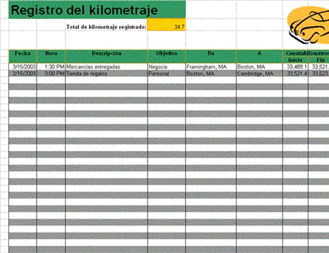 Registro del kilometraje