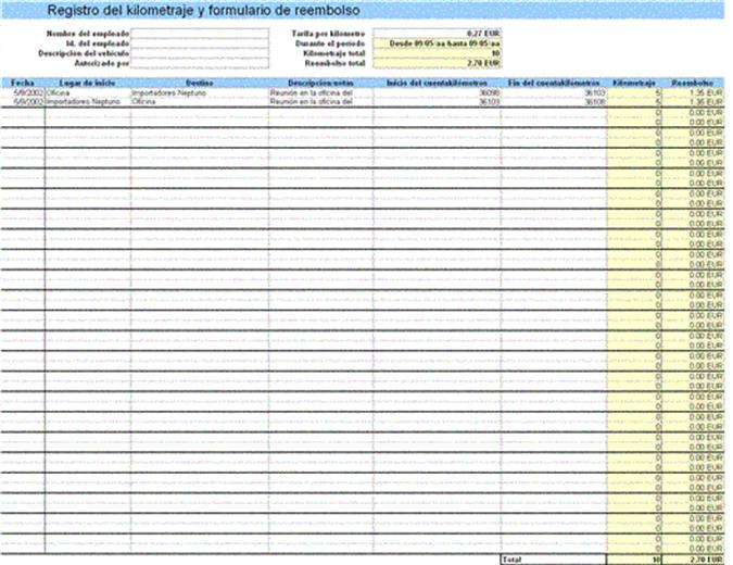 Registro del kilometraje con formulario de reembolso