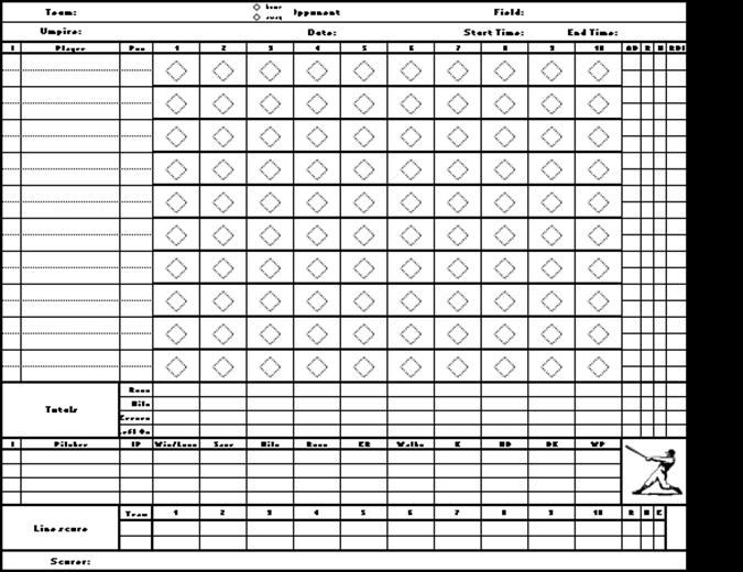 Resultados de béisbol sin número de tiros