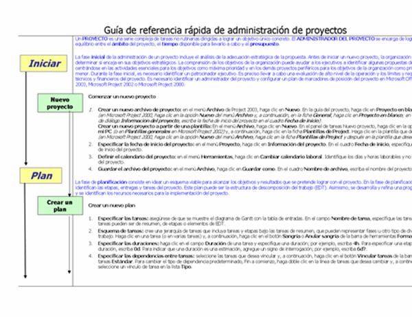Guía de referencia rápida de administración de proyectos
