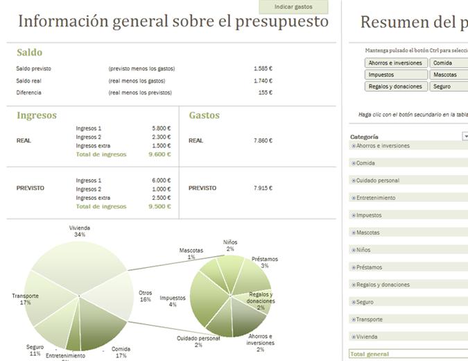 Presupuesto familiar con gráficos