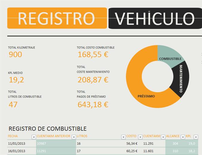 Libro de registro para el automóvil