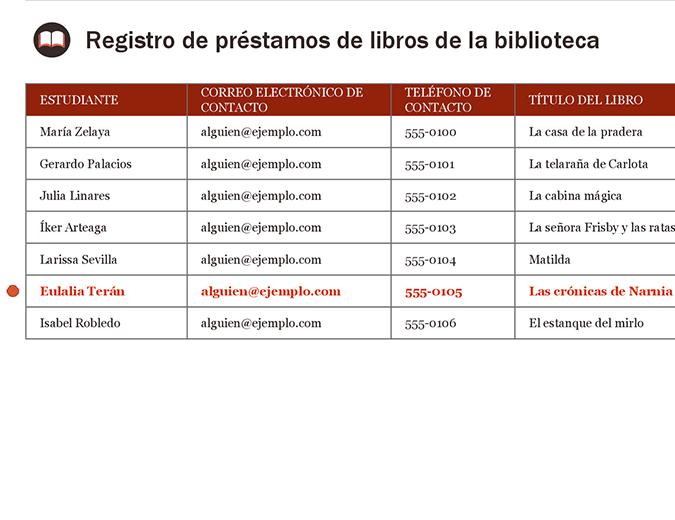 Registro de préstamos de libros de la biblioteca