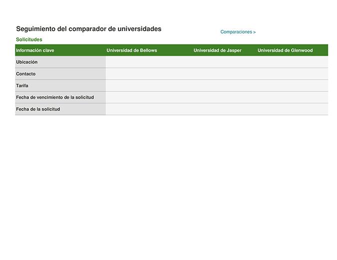 Seguimiento del comparador de universidades