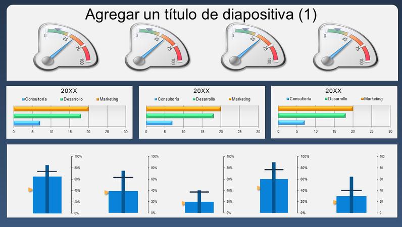 Panel de indicador y gráfico
