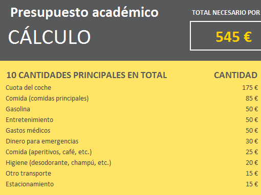 Estimación de gastos universitarios
