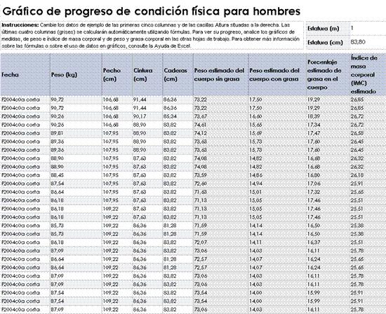 Gráfico de progreso de condición física para hombres (medidas)