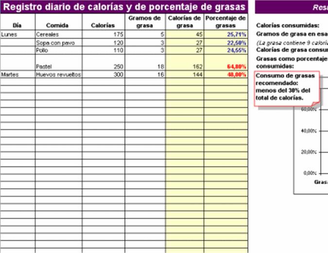 Registro diario de calorías y de porcentaje de grasas