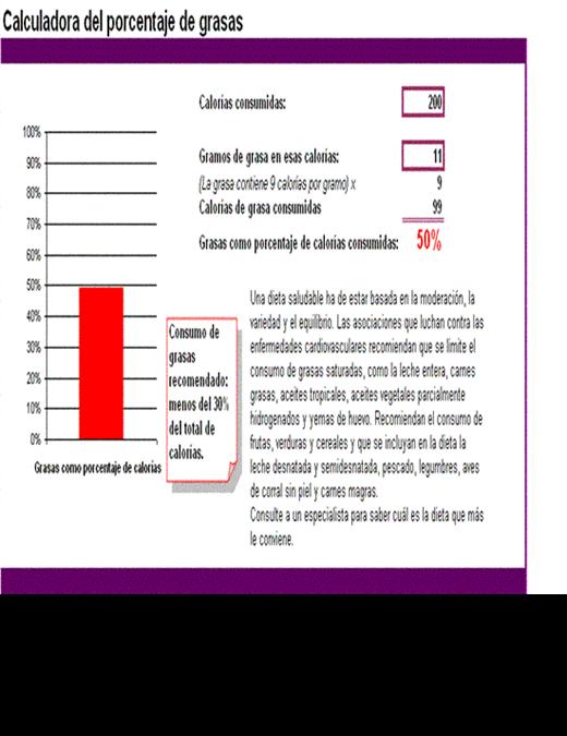 Calculadora del porcentaje de grasas