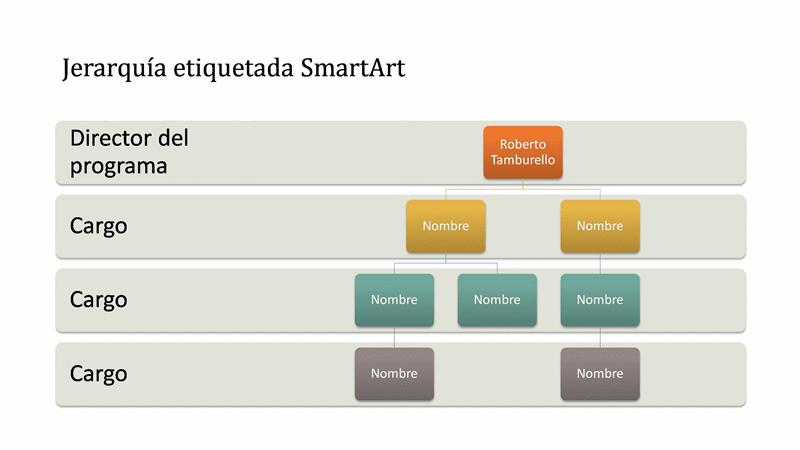Jerarquía de organigrama (pantalla panorámica)