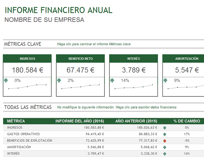 Informe financiero anual - Office Templates