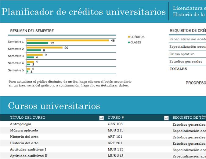 Registro de créditos universitarios
