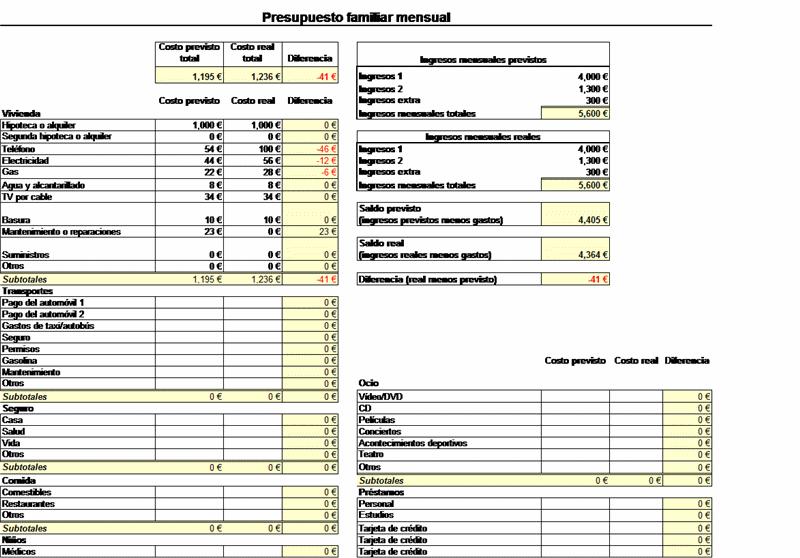 Presupuesto familiar mensual