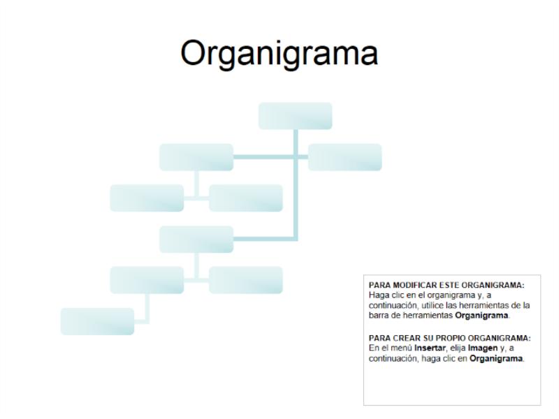 Gráfico de organización compleja